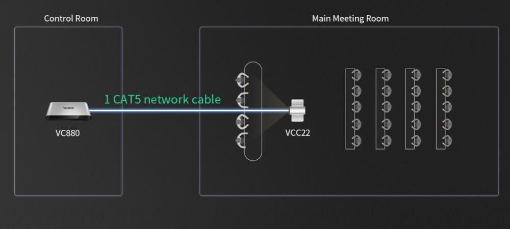 yealink vc880 diagram
